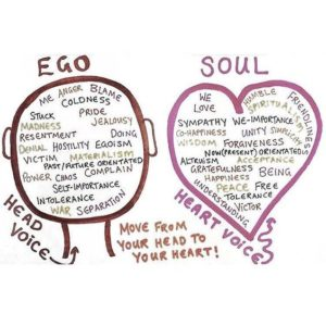Pride and ego in a relationship